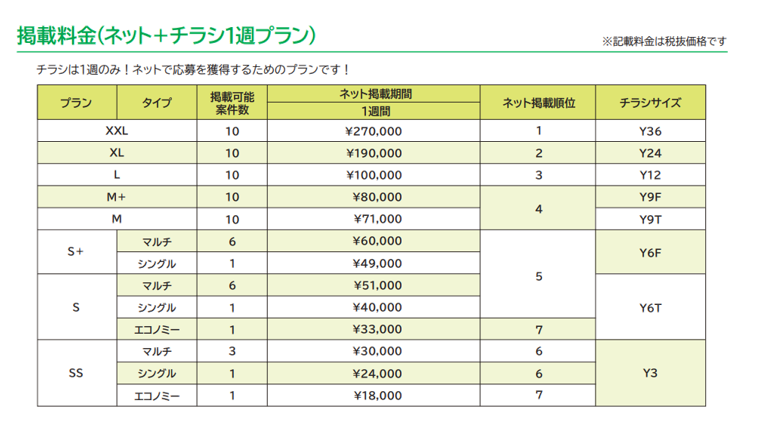 ユメックスの掲載料金・価格表